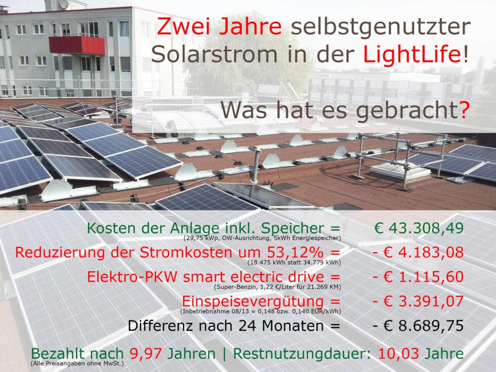 Solaranlage, Stromspeicher und Elektroauto im eigenen Betrieb? Macht das Sinn?