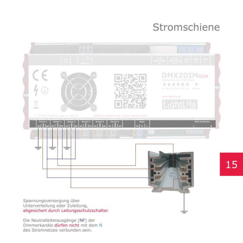 DMX-Dimmer-/Switchpack an 3-Phasen-Stromschiene | DMX2DIM-RDM